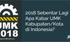 Apa Kabar UMK di Kabupaten/Kota di Indonesia?